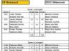 1. Liga Mannschaftsmeisterschaften 2011