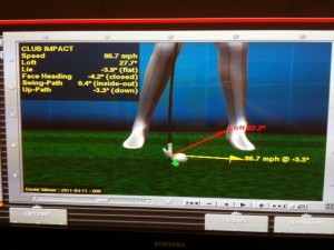 Trackman Test - Center of Excellence von Taylormade