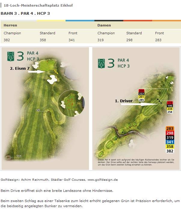 Montage-Golfschläge-Ostsee-Golf-Resort-Wittenbeck--Bahn-3
