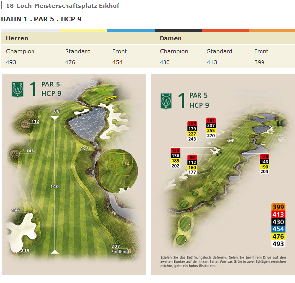 Ostsee Golf Resort Wittenbeck -Bahn 1