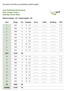 Scorekarte_Dennis