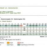 ergebnis-sommerturnier-golfclub-fischland
